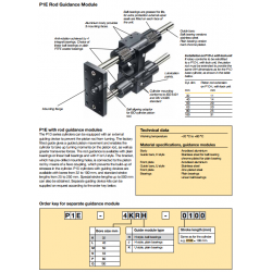 Rod Guidance Modules for ISO Cylinders - P1E-4