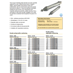 ISO 6432 Stainless Steel Cylinders, Bores 10 to 25mm - P1S