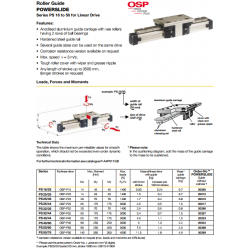 Roller Guide POWERSLIDE Series PS 16 to 50 for Linear Drive