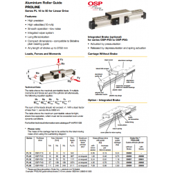 Aluminium Roller Guide PROLINE Series PL 16 to 50 for Linear Drive