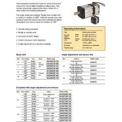 Rotary Vane Actuators - PV