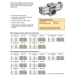 Rotary Rack and Pinion Actuators - VRS / VRA