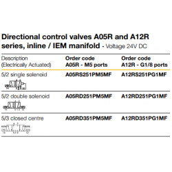 Directional control valves A05R and A12R series, inline / IEM manifold
