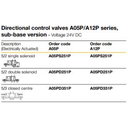 Directional control valves A05P/A12P series, sub-base version