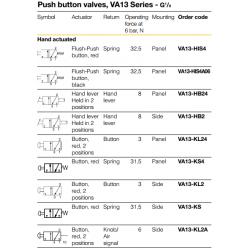 Push button valves, VA13 Series - G1 /8
