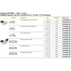 CNOMO operator with 30 x 30 DIN Form A / 24 Vdc / 2,7 W solenoid