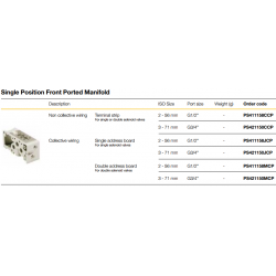 Single Position Front Ported Manifold