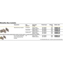 Moduflex Bus modules