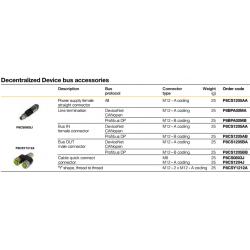 Decentralized Device bus accessories
