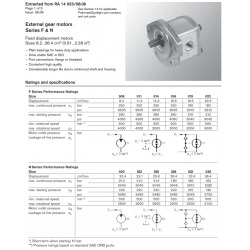 External gear motors Series F & N Fixed displacement motors Sizes 8.2...36.4 cm3 (0.51...2.28 in3)