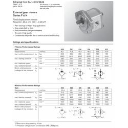 External gear motors Series F & N Fixed displacement motors Sizes 8.2...36.4 cm3 (0.51...2.28 in3)