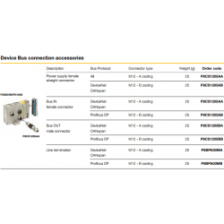 Device Bus connection accessories