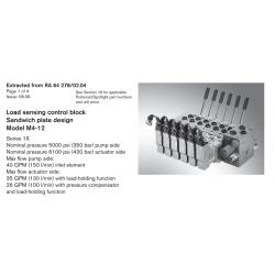 Load sensing control block Sandwich plate design Model M4-12