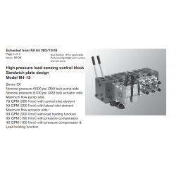 High pressure load sensing control block Sandwich plate design Model M4-15
