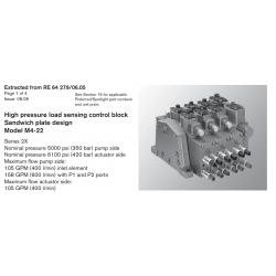 High pressure load sensing control block Sandwich plate design Model M4-22