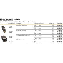 Electro-pneumatic modules