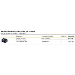 Air-pilot actuator for PVL-B and PVL-C valve