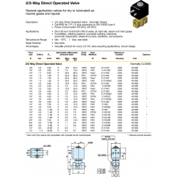 2/2-Way Direct Operated Valve