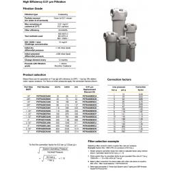 High Efficiency 0.01 µm Filtration