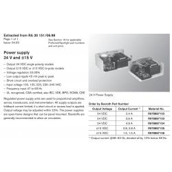 Power supply 24 V and ±15 V