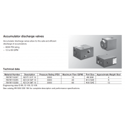 Accumulator discharge valves Accumulator discharge valves allow for the safe and efficient discharge of accumulators.