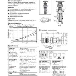 3-Way Manual Spool Valve Series GM02 33