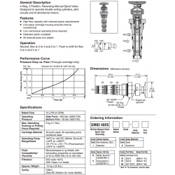 4-Way Manual Spool Valve Series GM02 40CS