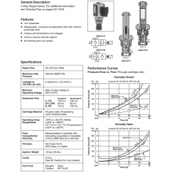 Poppet Type, 2-Way Valve Series DSH121