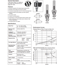 Spool Type, 2-Way Valve Series DSH082