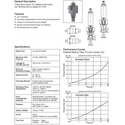 Spool Type, 2-Way Valve Series DS162
