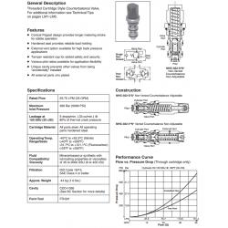 Counterbalance Valve Series MHC-022