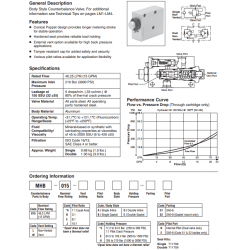 Counterbalance Valve Series MHB-015