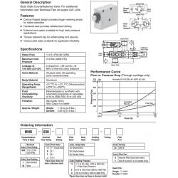 Counterbalance Valve Series MHB-030