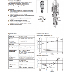 Load Control Valve Series E6K020