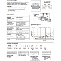 Motor Control Valve Series MMB-015