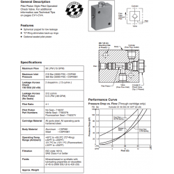 Pilot Piston Style P.O. Check Valve Series CSP081 / CSPH081