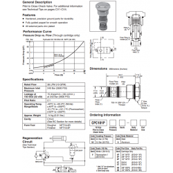 Pilot To Close Check Valve Series CPC101P