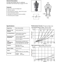 Needle Valve Series J06A2