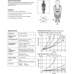 Needle Valve Series J02B2