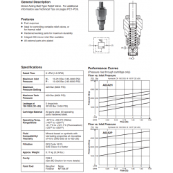Direct Acting Relief Valve Series A02A2