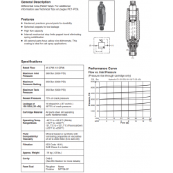 Differential Area Relief Valve Series RDH083