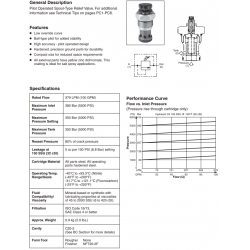 Pilot Operated Relief Valve Series RAH201
