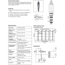 Direct Acting, Unloading Pilot Relief Valve Series M04A4J