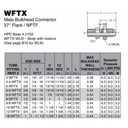 WFTX Male Bulkhead Connector 37° Flare / NPTF