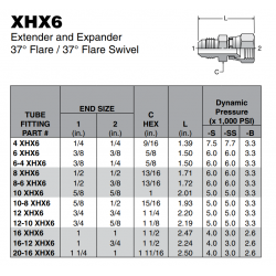 XHX6 Extender and Expander 37° Flare / 37° Flare Swivel