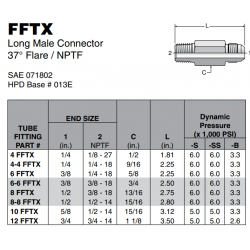 FFTX Long Male Connector 37° Flare / NPTF