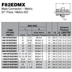 F82EDMX Male Connector – Metric 37° Flare / Metric-ED