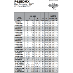 F42EDMX Male Connector – BSPP 37° Flare / BSPP-ED