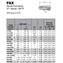 F6X Swivel Connector 37° Swivel / NPTF