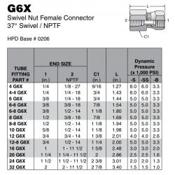 G6X Swivel Nut Female Connector 37° Swivel / NPTF